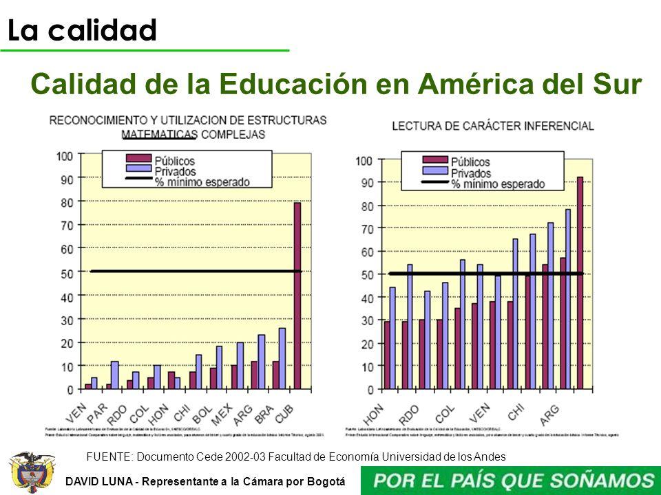 Calidad de la Educación en América del Sur