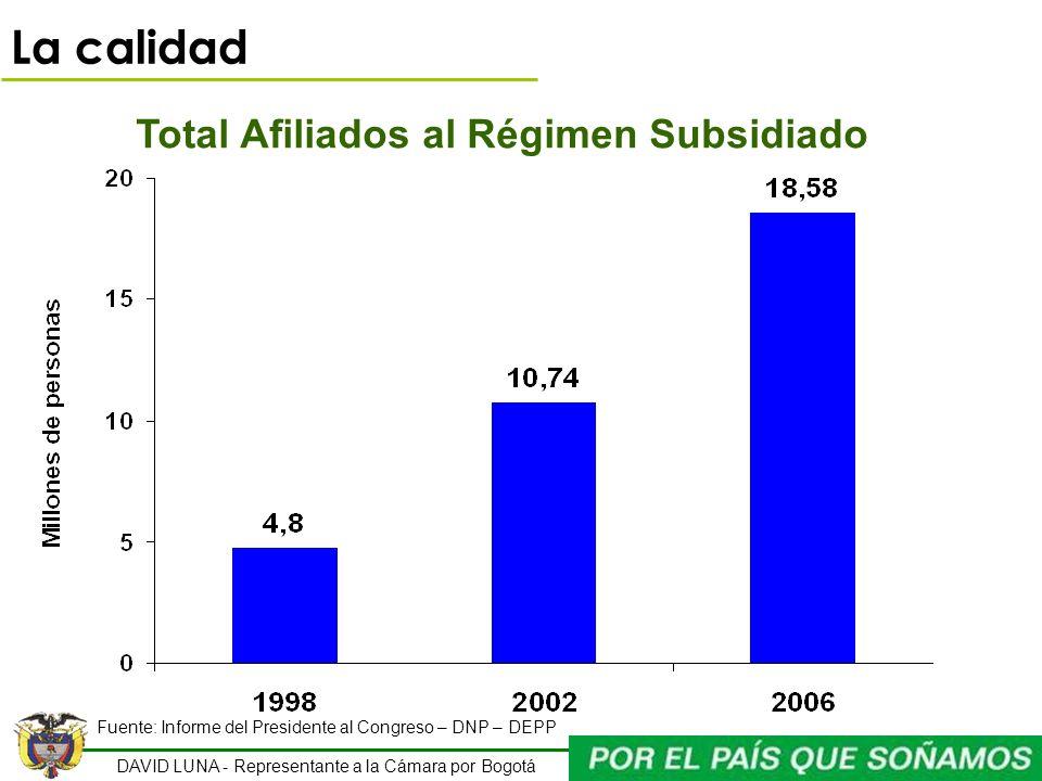 Total Afiliados al Régimen Subsidiado