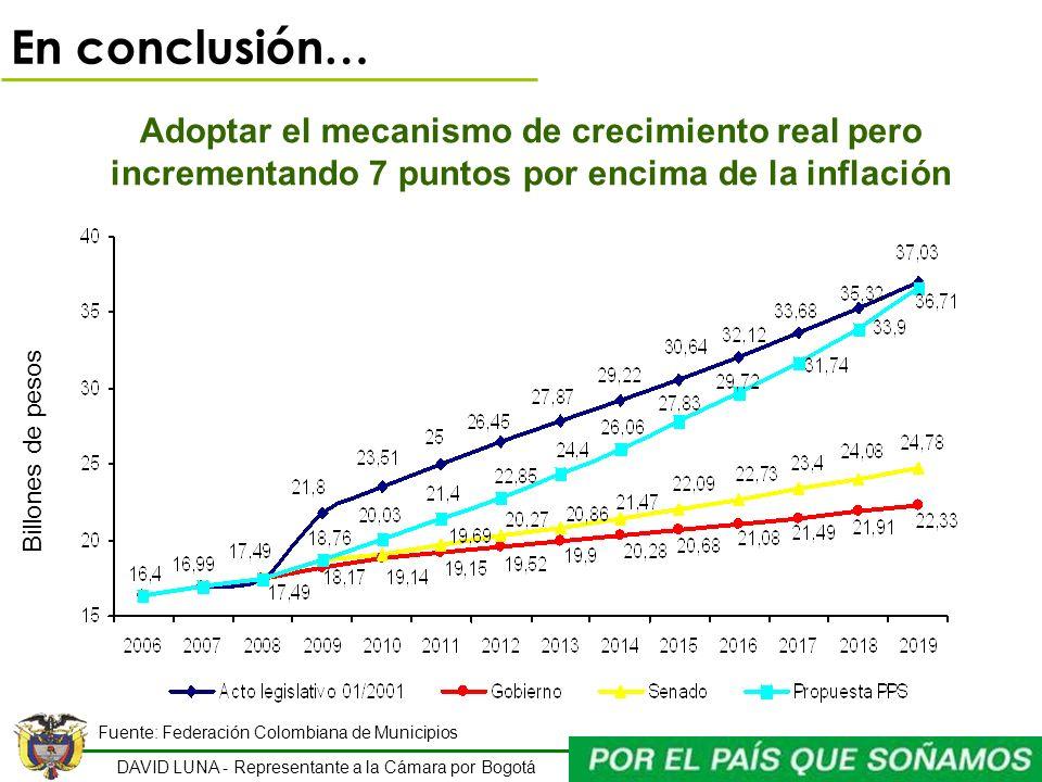 En conclusión… Adoptar el mecanismo de crecimiento real pero incrementando 7 puntos por encima de la inflación.