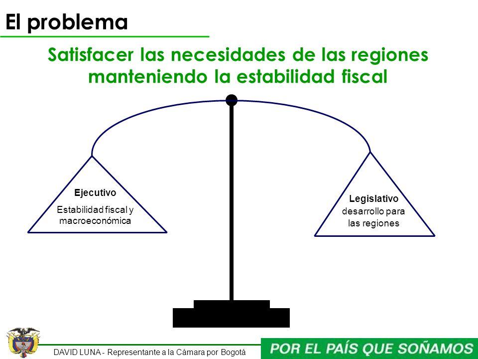 Estabilidad fiscal y macroeconómica
