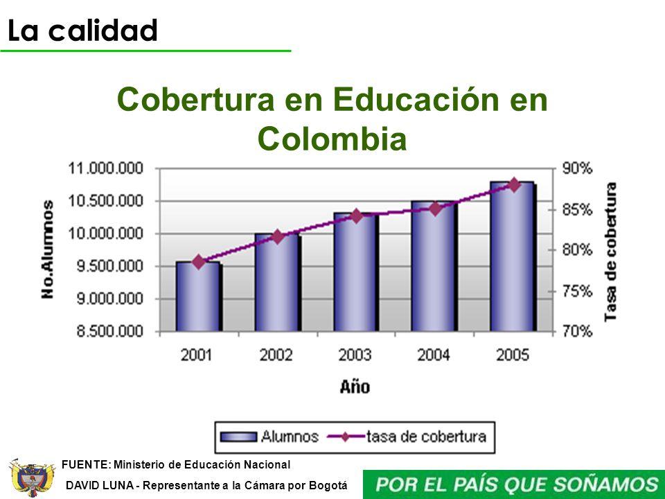 Cobertura en Educación en Colombia