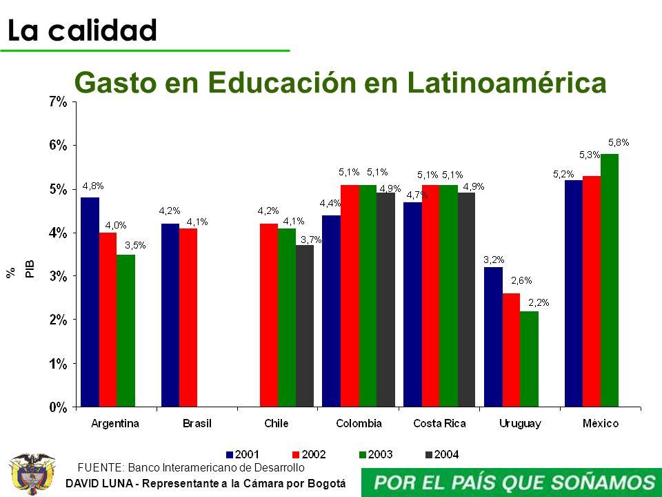 Gasto en Educación en Latinoamérica