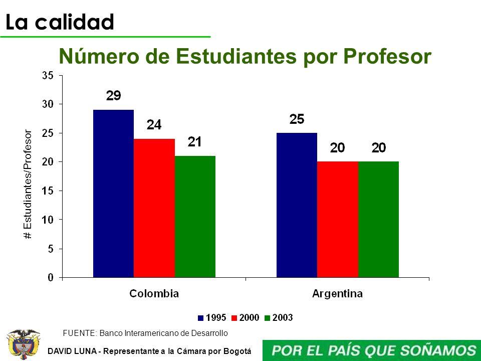 Número de Estudiantes por Profesor