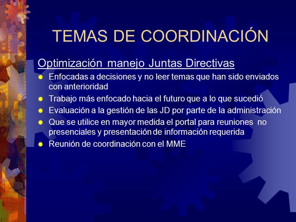 TEMAS DE COORDINACIÓN Optimización manejo Juntas Directivas
