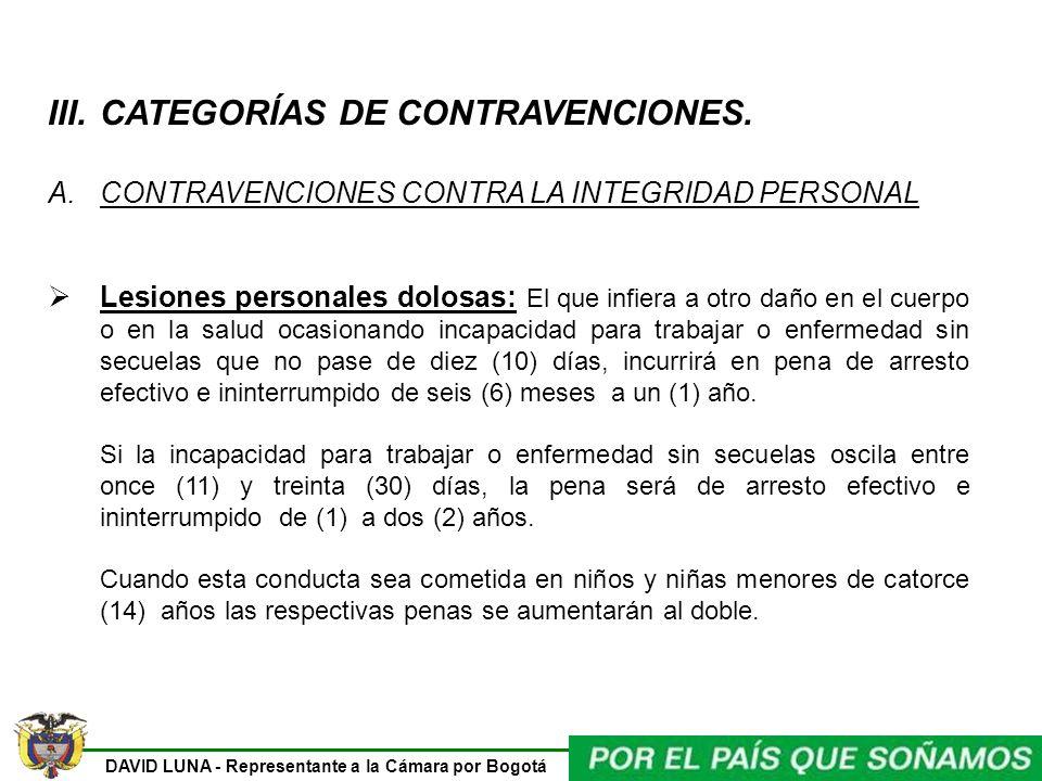 CATEGORÍAS DE CONTRAVENCIONES.