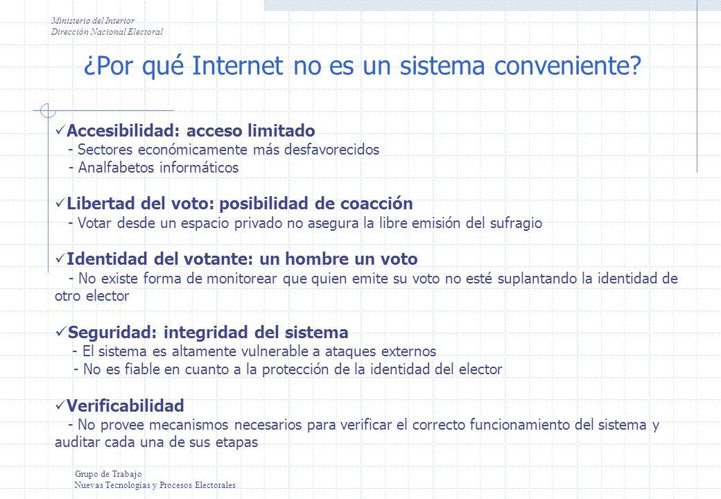 ¿Por qué Internet no es un sistema conveniente