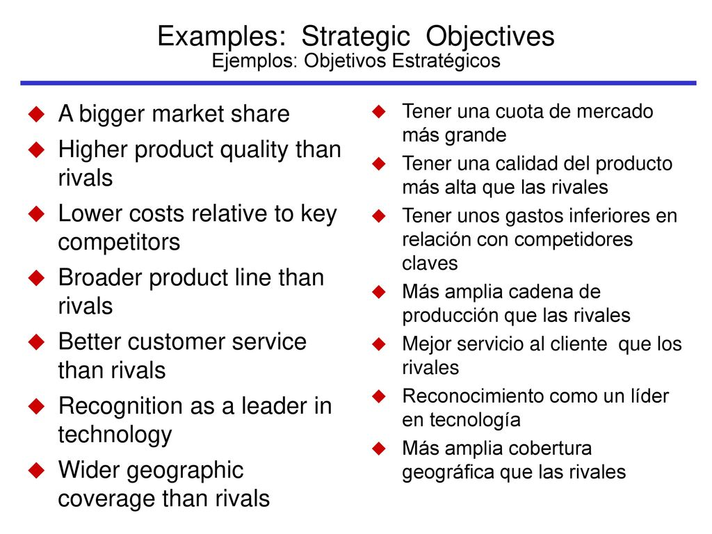 Establishing a Vision Setting Objectives Crafting a Strategy - ppt ...