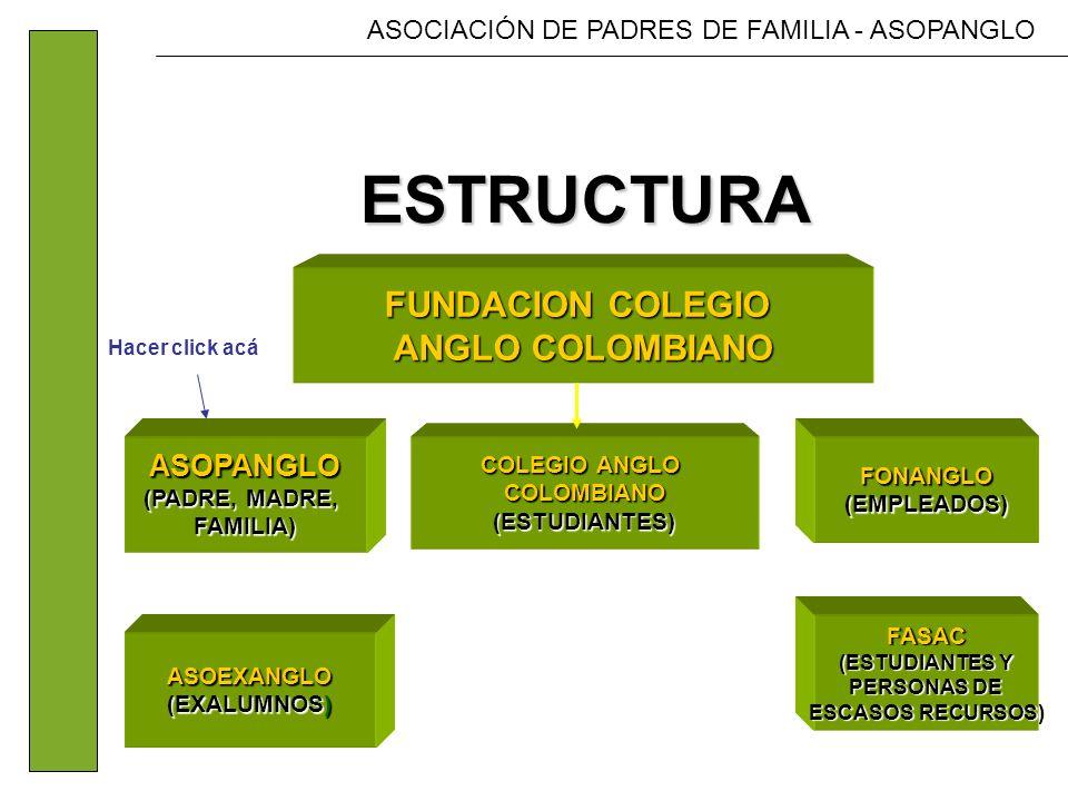 ASOCIACIÓN DE PADRES DE FAMILIA - ASOPANGLO