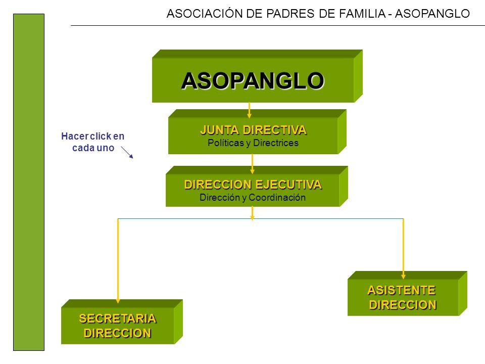 ASOPANGLO ASOCIACIÓN DE PADRES DE FAMILIA - ASOPANGLO JUNTA DIRECTIVA