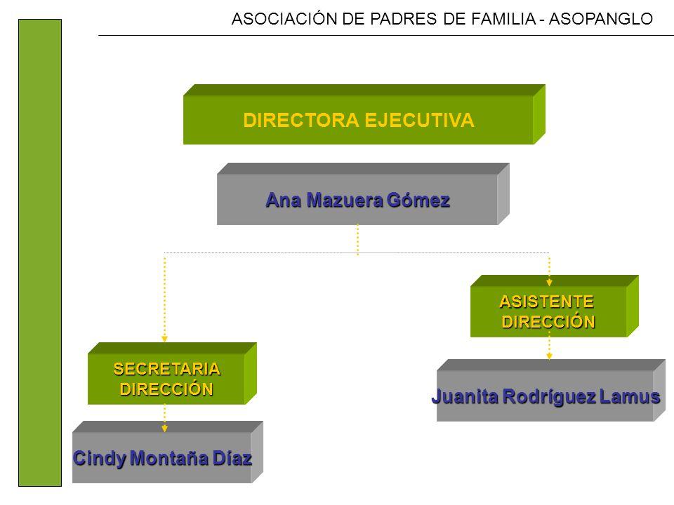 Juanita Rodríguez Lamus