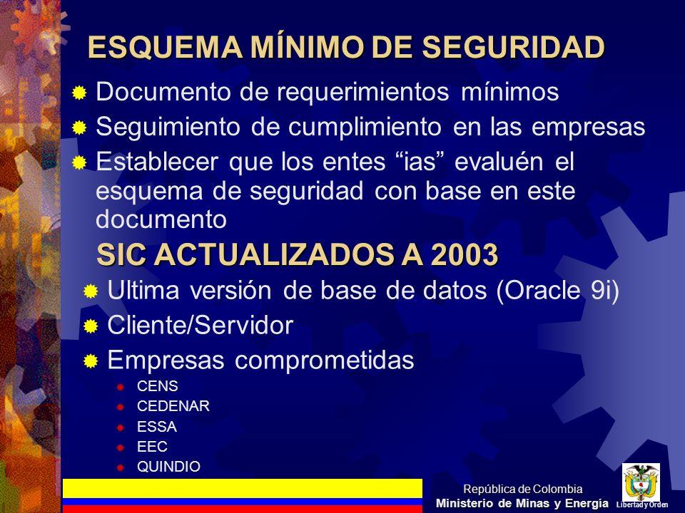 ESQUEMA MÍNIMO DE SEGURIDAD