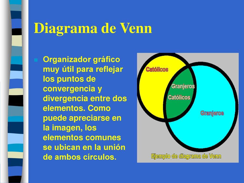 Los organizadores grficos ppt descargar 11 diagrama de venn organizador ccuart Images