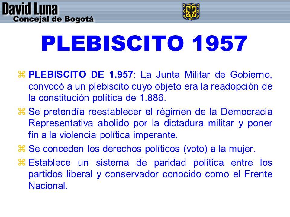 PLEBISCITO 1957