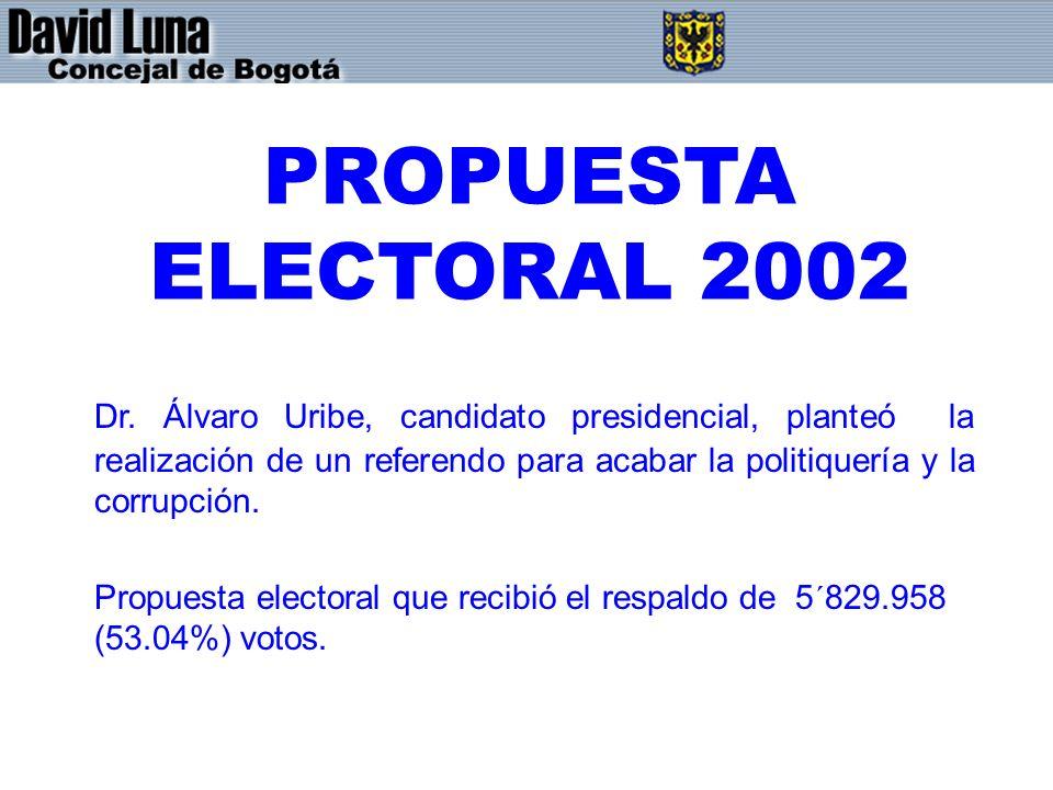 PROPUESTA ELECTORAL 2002