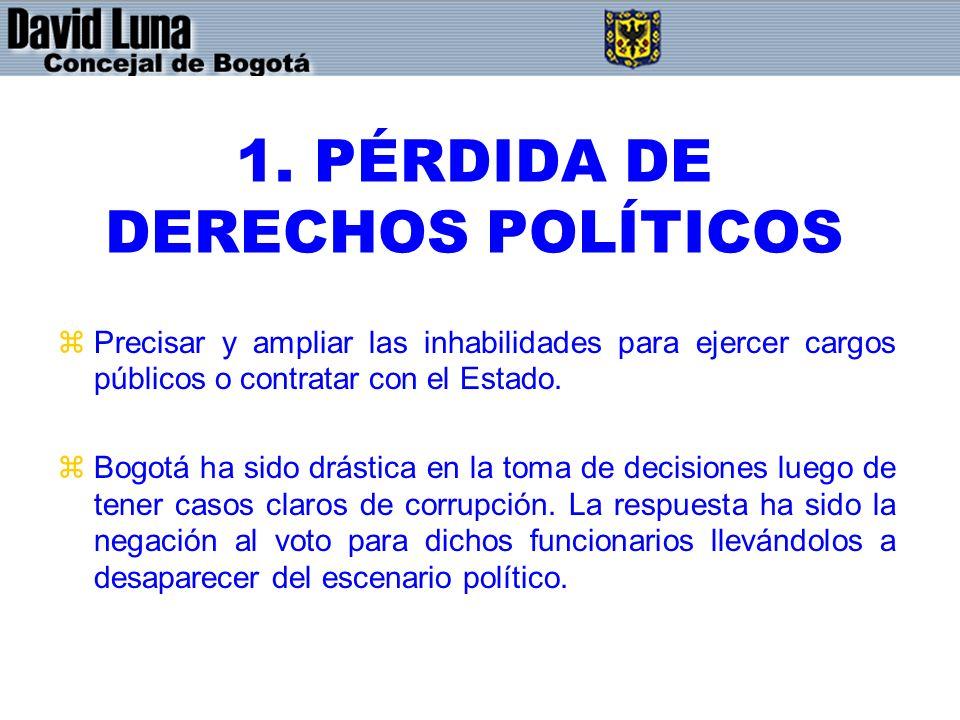 1. PÉRDIDA DE DERECHOS POLÍTICOS