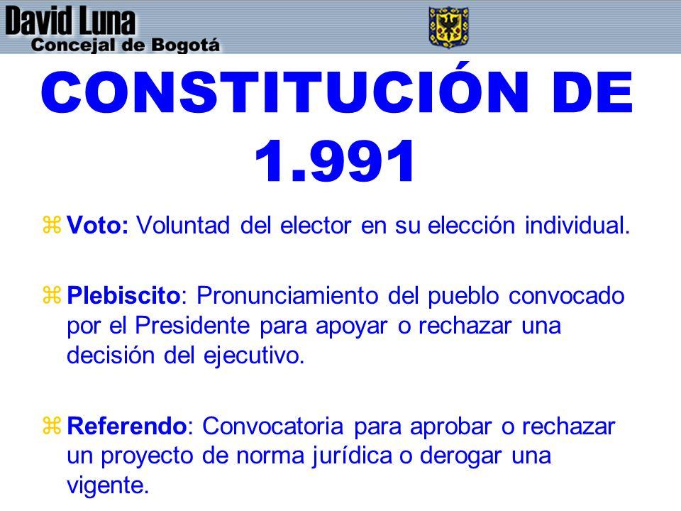 CONSTITUCIÓN DE 1.991 Voto: Voluntad del elector en su elección individual.