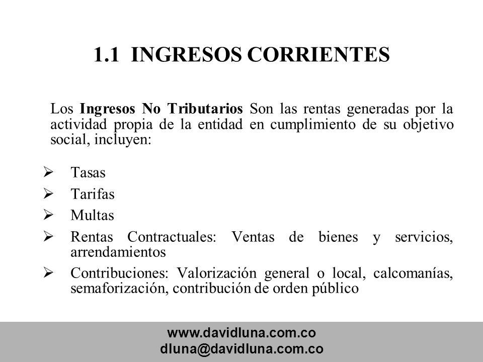 1.1 INGRESOS CORRIENTES
