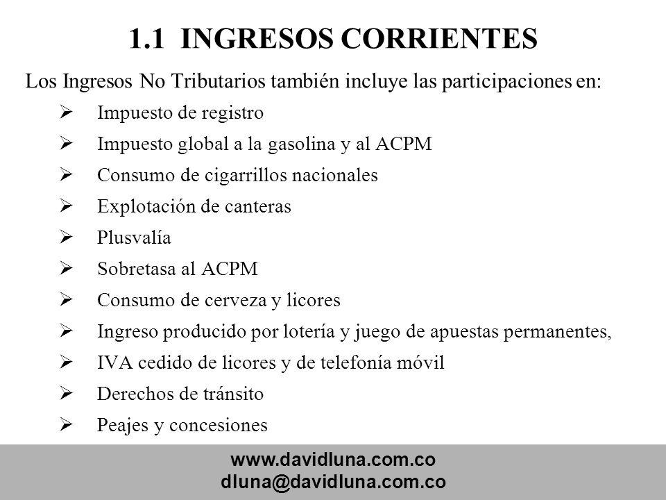 1.1 INGRESOS CORRIENTES Los Ingresos No Tributarios también incluye las participaciones en: Impuesto de registro.