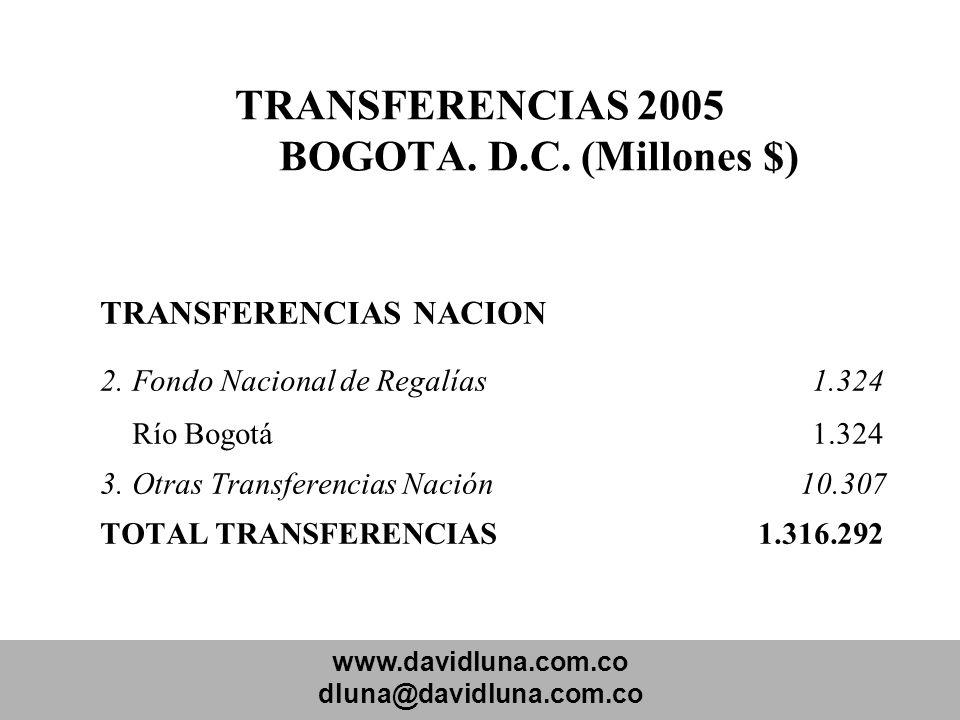 TRANSFERENCIAS 2005 BOGOTA. D.C. (Millones $)