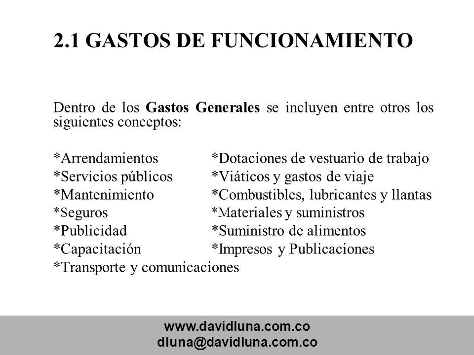 2.1 GASTOS DE FUNCIONAMIENTO