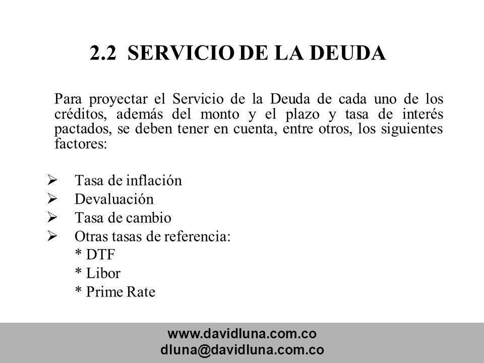 2.2 SERVICIO DE LA DEUDA Tasa de inflación Devaluación Tasa de cambio