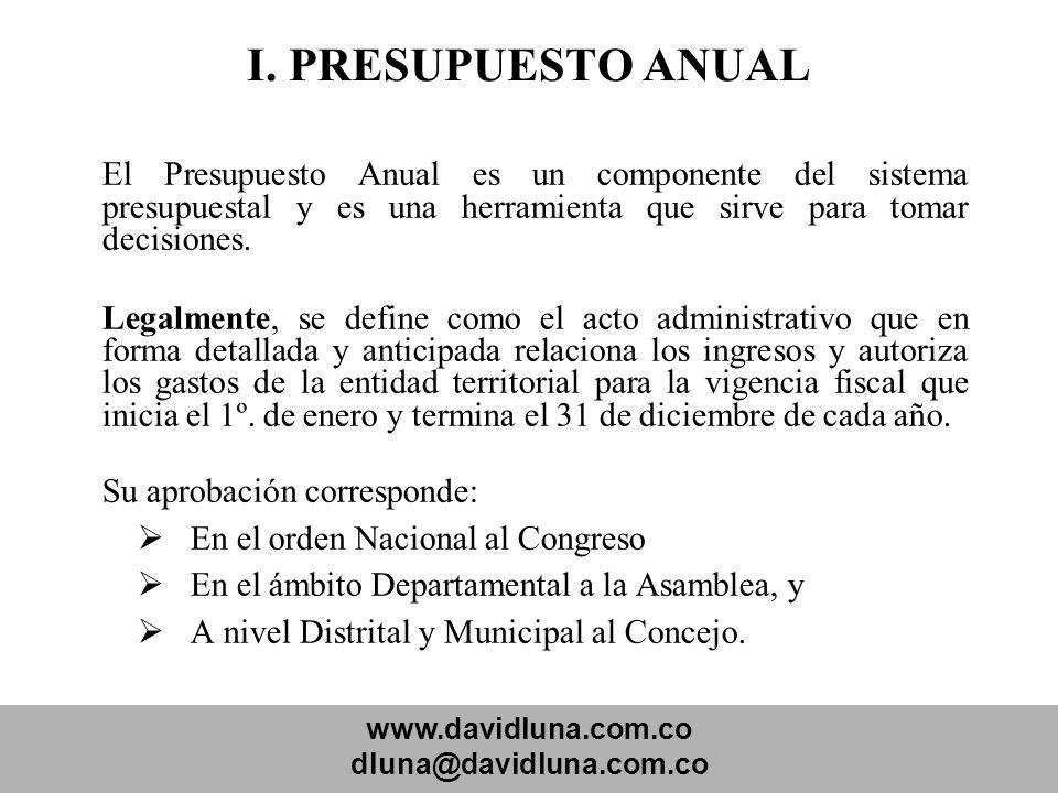 I. PRESUPUESTO ANUAL El Presupuesto Anual es un componente del sistema presupuestal y es una herramienta que sirve para tomar decisiones.