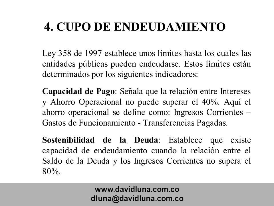 4. CUPO DE ENDEUDAMIENTO