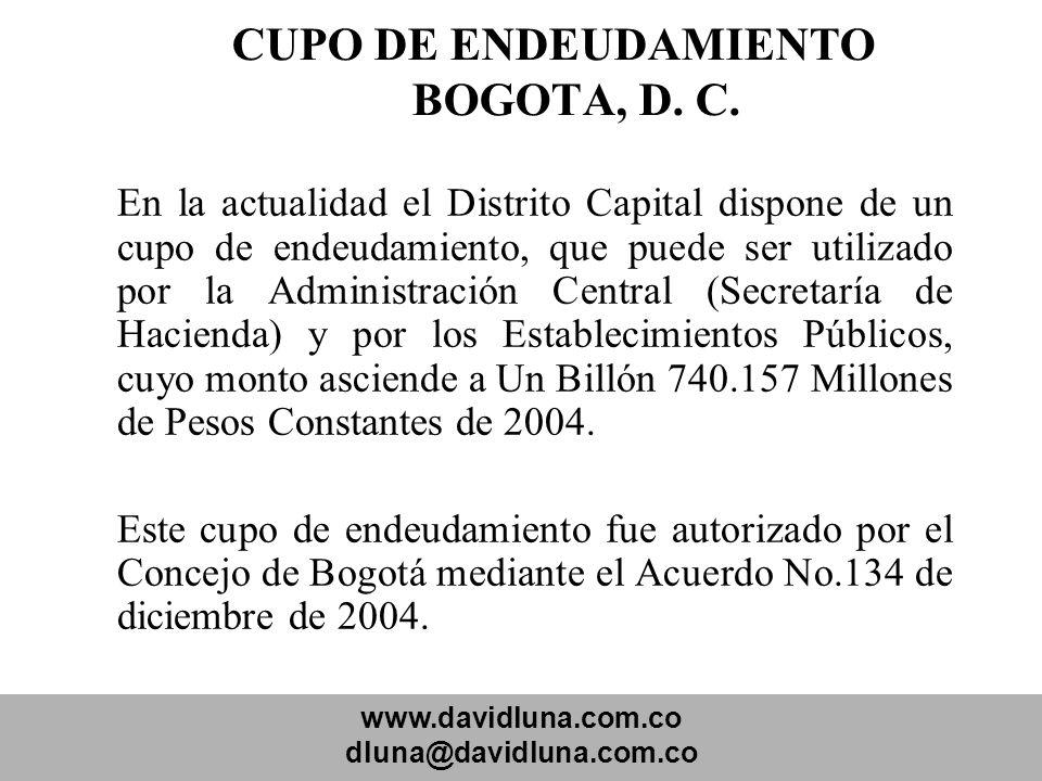 CUPO DE ENDEUDAMIENTO BOGOTA, D. C.