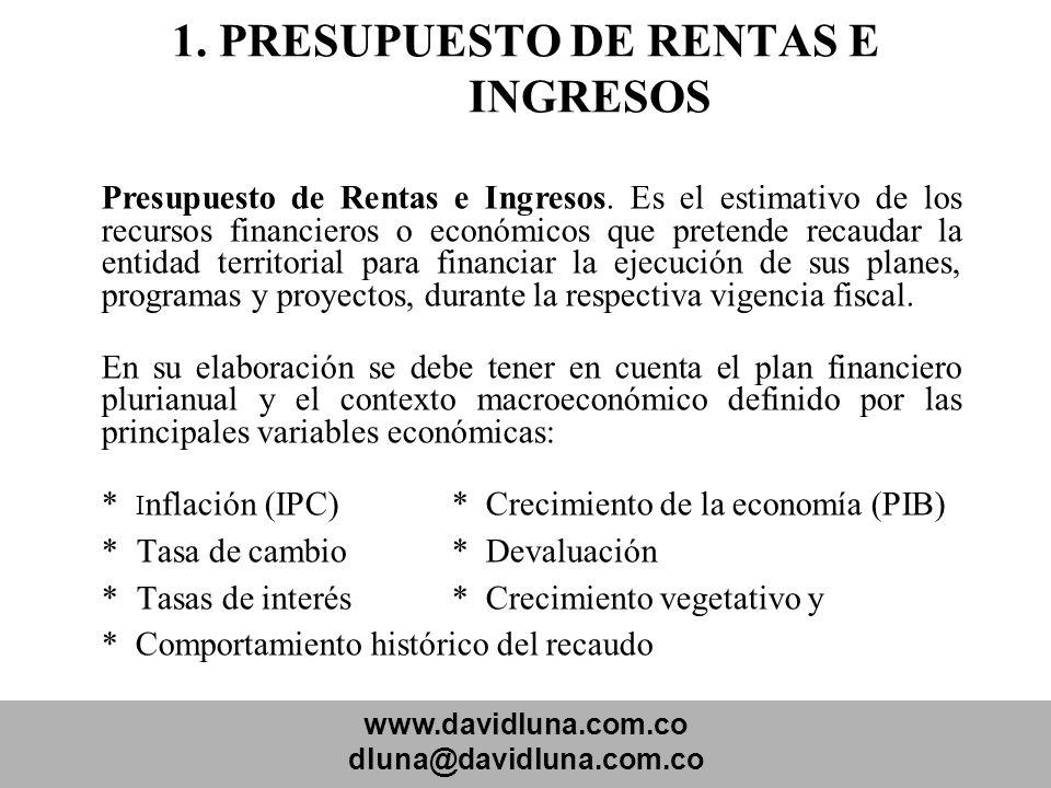 1. PRESUPUESTO DE RENTAS E INGRESOS