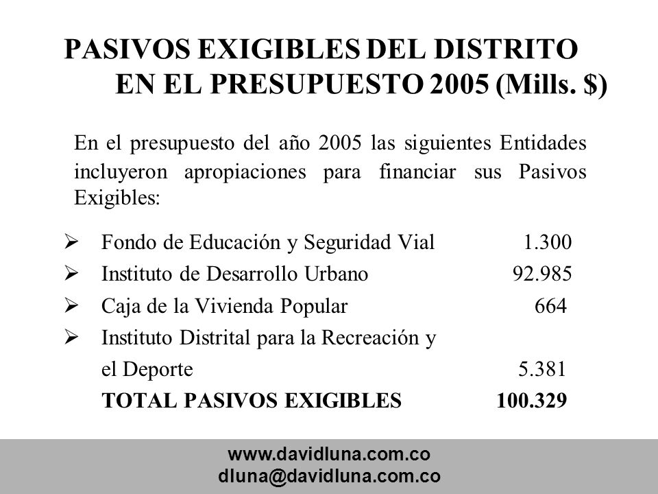 PASIVOS EXIGIBLES DEL DISTRITO EN EL PRESUPUESTO 2005 (Mills. $)
