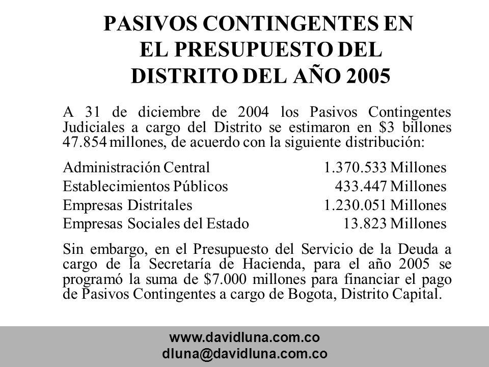 PASIVOS CONTINGENTES EN EL PRESUPUESTO DEL DISTRITO DEL AÑO 2005