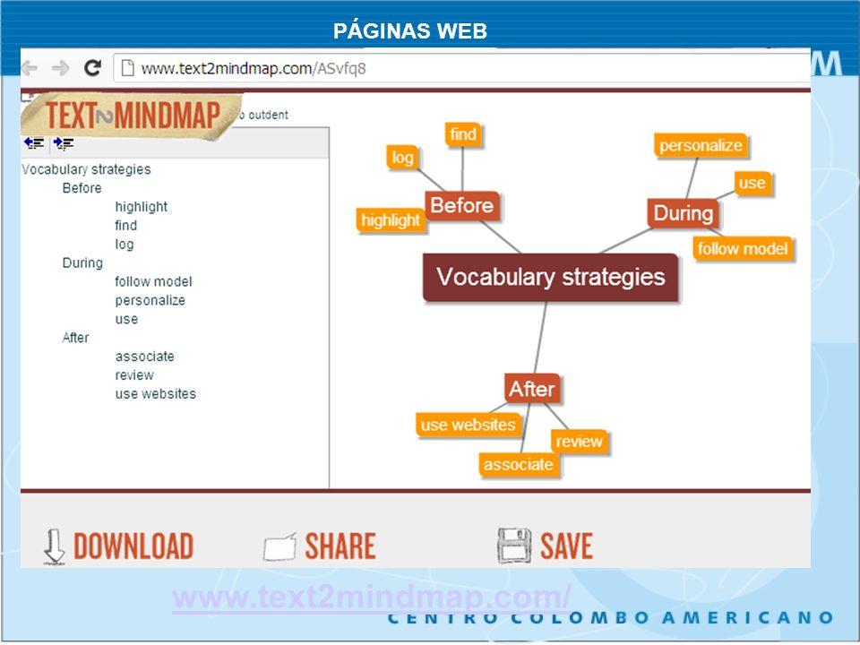 PÁGINAS WEB www.text2mindmap.com/