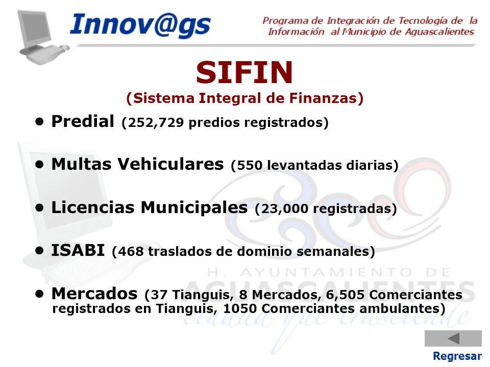 SIFIN (Sistema Integral de Finanzas)