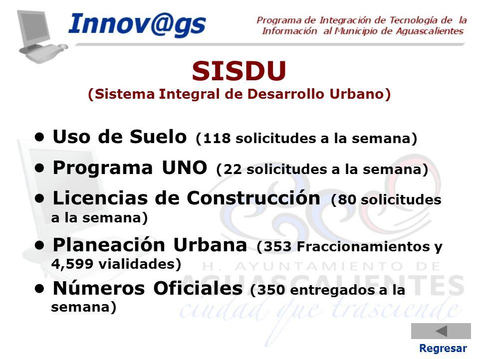 SISDU (Sistema Integral de Desarrollo Urbano)