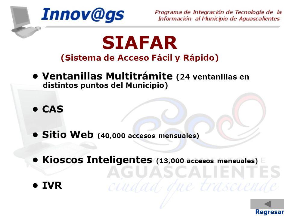 SIAFAR (Sistema de Acceso Fácil y Rápido)