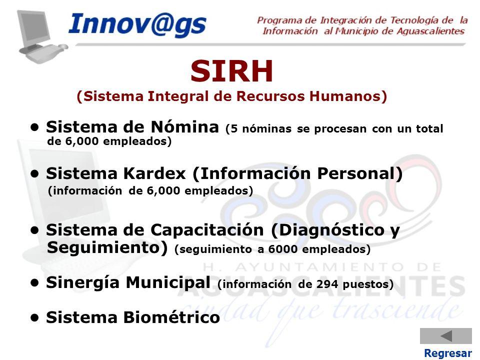 SIRH (Sistema Integral de Recursos Humanos)
