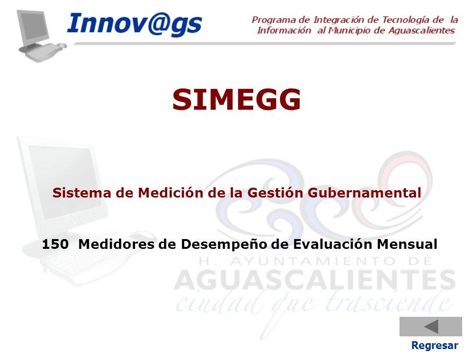 SIMEGG Sistema de Medición de la Gestión Gubernamental