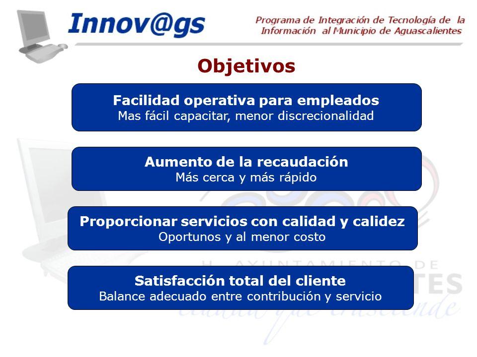 Objetivos Facilidad operativa para empleados Aumento de la recaudación