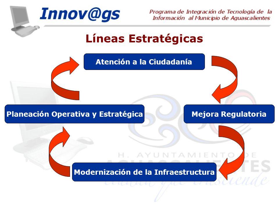 Líneas Estratégicas Atención a la Ciudadanía