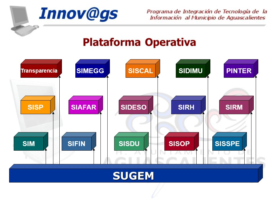 Plataforma Operativa SUGEM SIMEGG SISCAL SIDIMU PINTER SISP SIAFAR