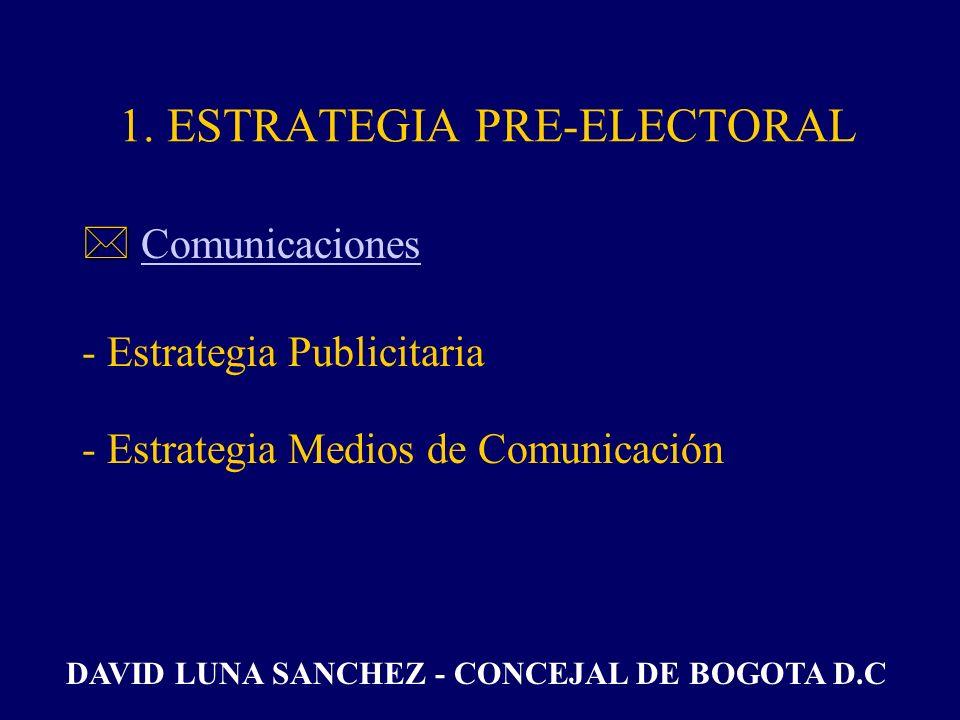 1. ESTRATEGIA PRE-ELECTORAL