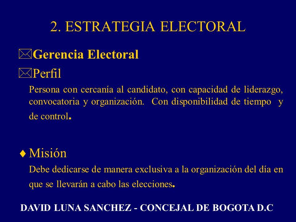 2. ESTRATEGIA ELECTORAL Gerencia Electoral Perfil Misión