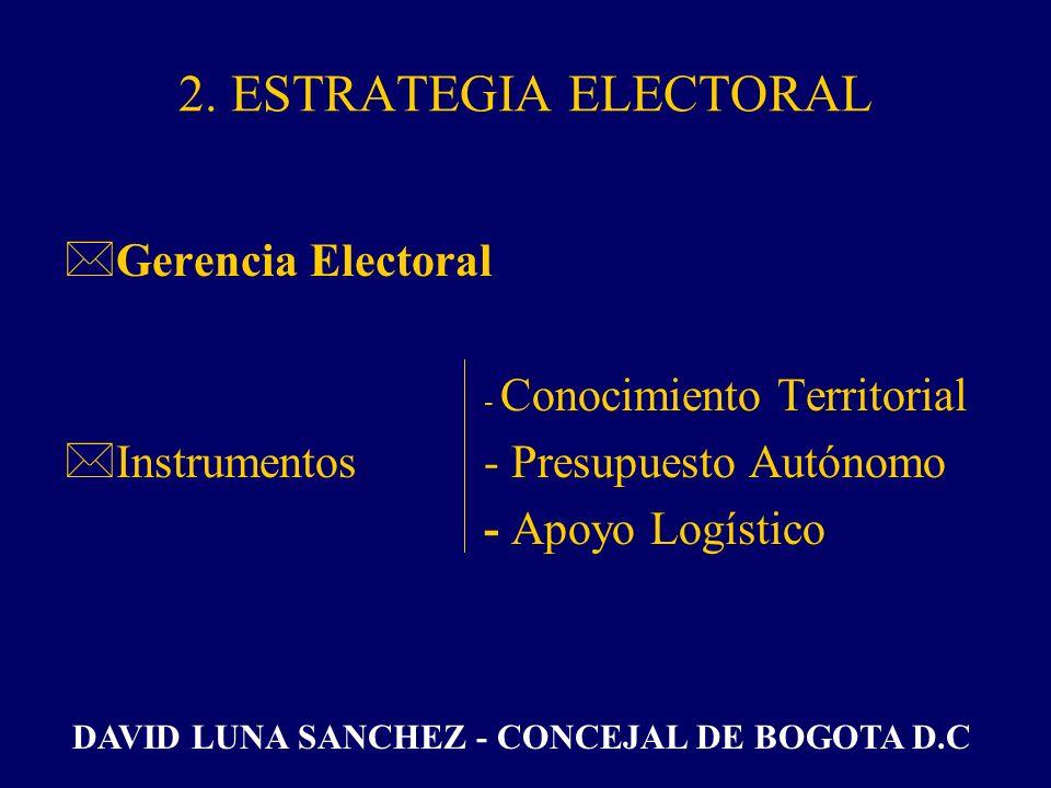 2. ESTRATEGIA ELECTORAL Gerencia Electoral