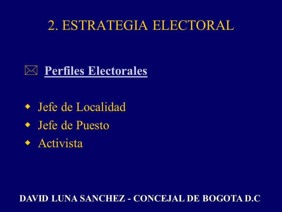 2. ESTRATEGIA ELECTORAL Perfiles Electorales Jefe de Localidad
