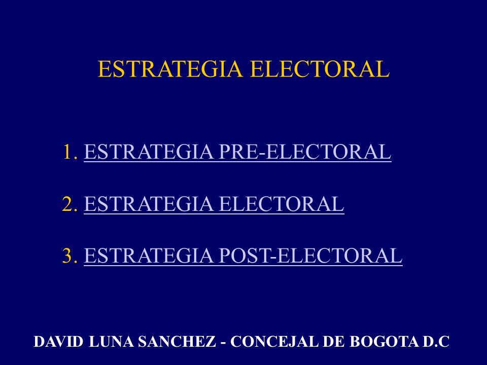 ESTRATEGIA ELECTORAL 1. ESTRATEGIA PRE-ELECTORAL 2. ESTRATEGIA ELECTORAL 3. ESTRATEGIA POST-ELECTORAL.