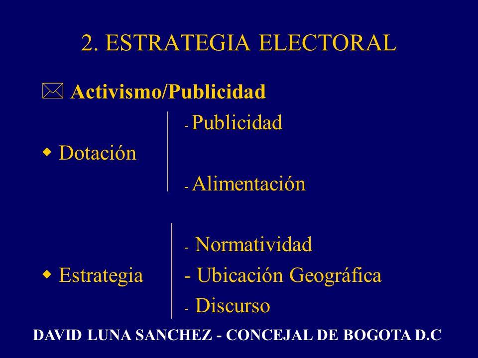2. ESTRATEGIA ELECTORAL Activismo/Publicidad Dotación