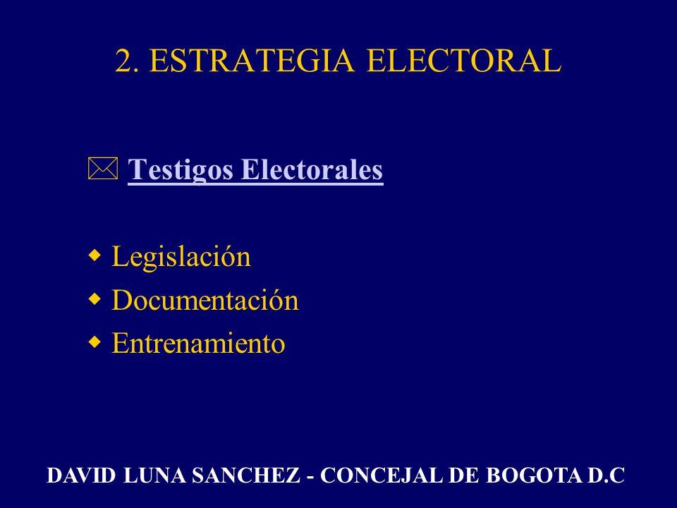 2. ESTRATEGIA ELECTORAL Testigos Electorales Legislación Documentación