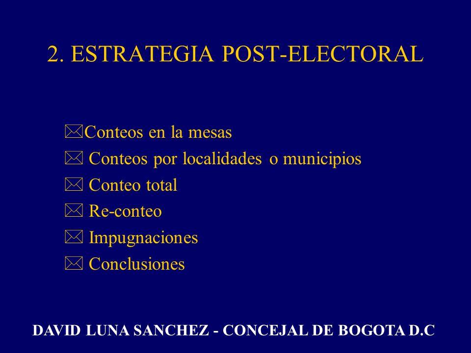 2. ESTRATEGIA POST-ELECTORAL