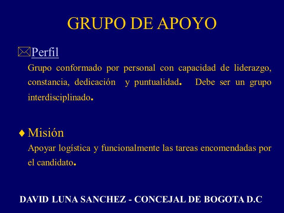 GRUPO DE APOYO Perfil Misión