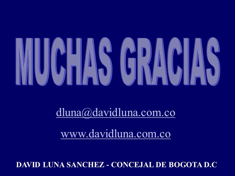 MUCHAS GRACIAS dluna@davidluna.com.co www.davidluna.com.co